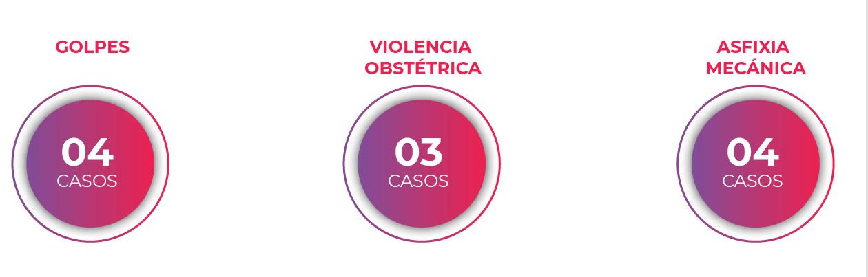 Femicidios en febrero 2020: un 60% más que el año 2019