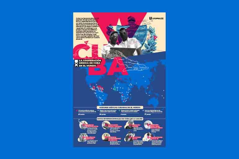 La solidaridad médica cubana