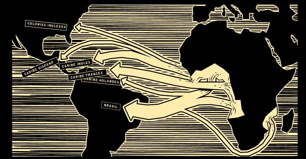 Walter Rodney, África y el (sub)desarrollo